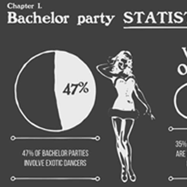 Bachelor Party Survival Guide